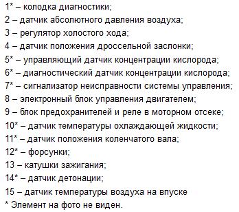 Распиновка разъема obd2 ларгус