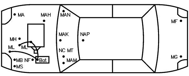 Автоэлектрика, электрика, схемы, гараж - Схема электрооборудования Lada Largus