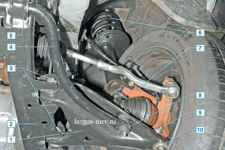 лада ларгус фото передняя подвеска